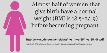 Prepregnancy Body Mass Index Infographic1
