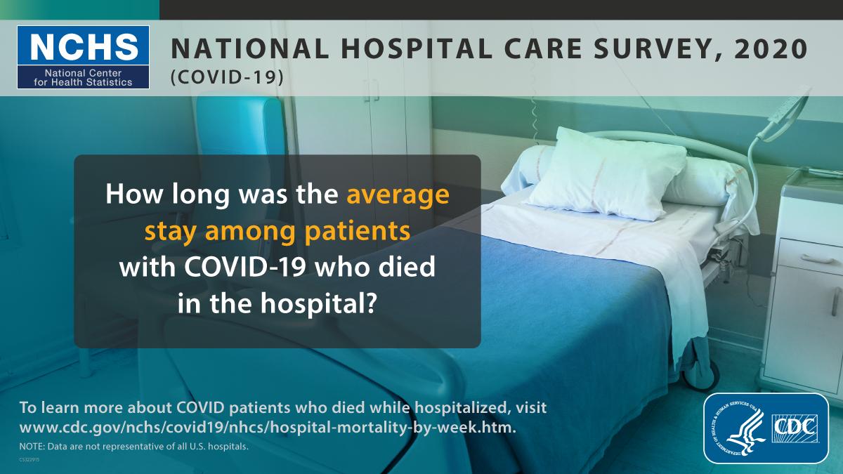 21-322915-COVID-DHCS-social-media3-hospital-mortality
