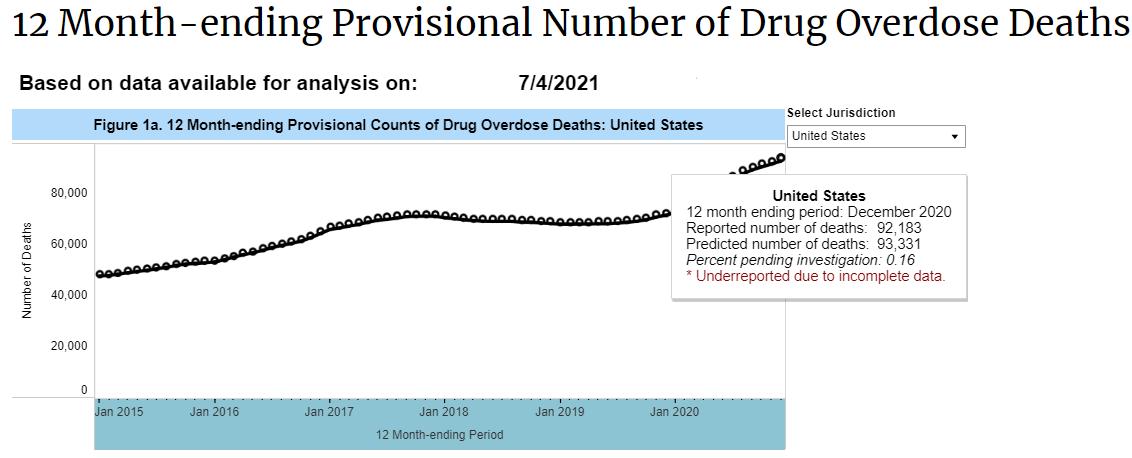 drug_OD_2020